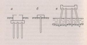 Свайный фундамент с ростверком, схема