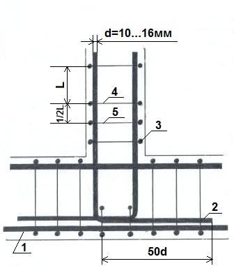 Схема армирования прмыкания