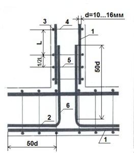 Схема армирования примыканий фундамента, Г-образный хомут