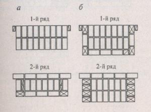 Кладка кирпич простенков, однорядная схема