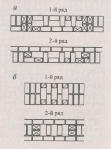 Кладка кирпич дымоходов и венканалов, однорядная схема