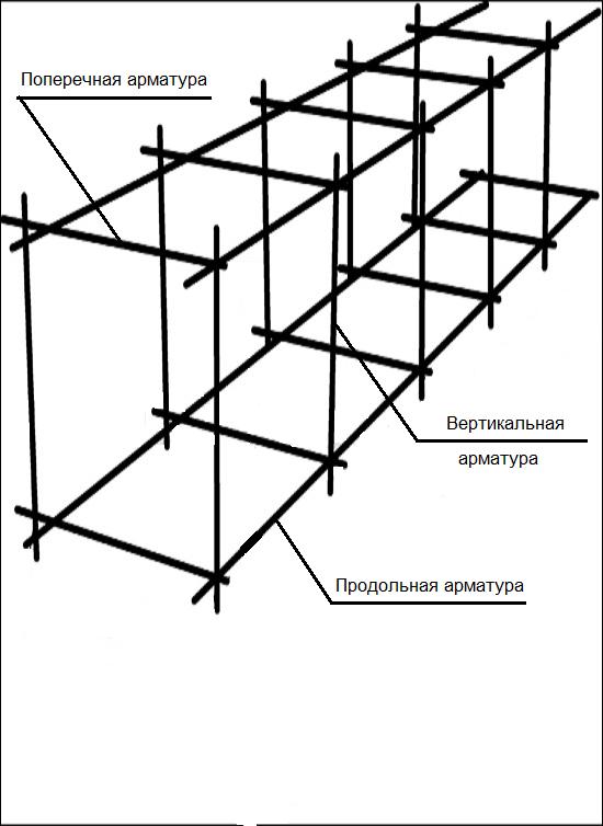 Проектирование генеральных планов промышленных
