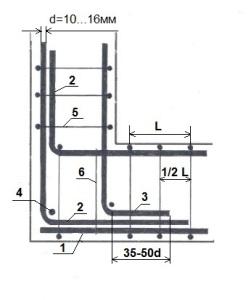 Схема армирования ленточного фундамента в углах