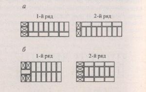 Кладка вертикальных ограничений кирпичной стены, однорядная схема