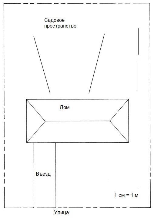 первая схема дачного участка