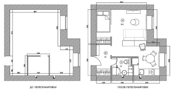 Перепланировка однокомнатной квартиры 33 кв м