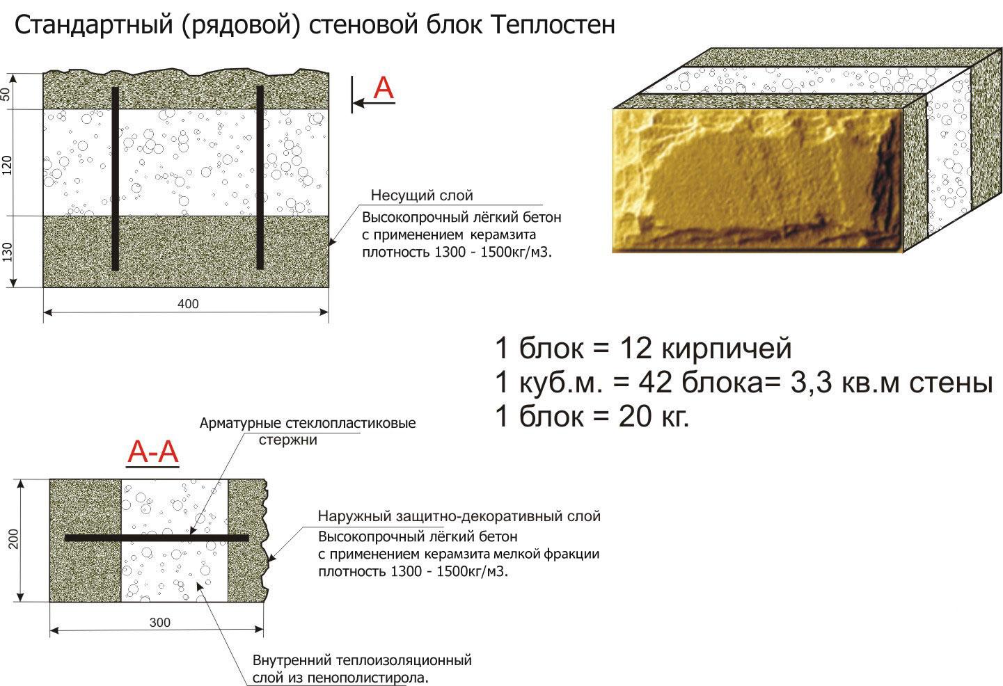 Мастика для теплоблоков резюме строитель наливной пол