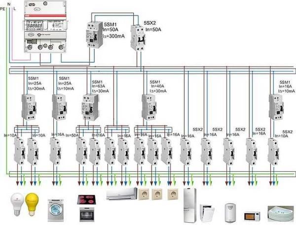 Что нужно знать о схеме электропроводки в частном доме.